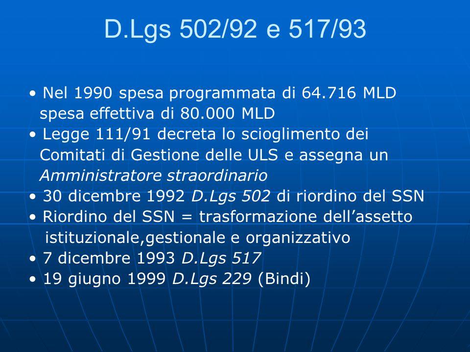 D.Lgs 502/92 e 517/93 • Nel 1990 spesa programmata di 64.716 MLD