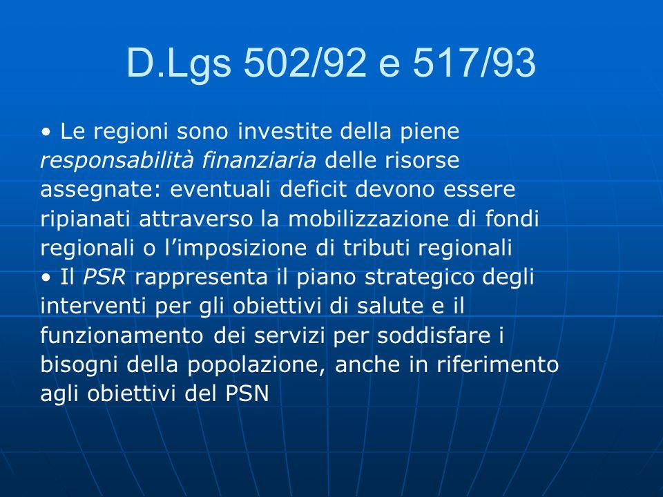 D.Lgs 502/92 e 517/93 • Le regioni sono investite della piene