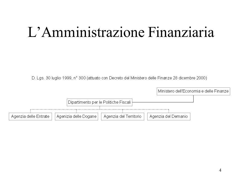 L'Amministrazione Finanziaria