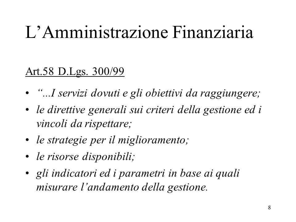 L'Amministrazione Finanziaria Art.58 D.Lgs. 300/99