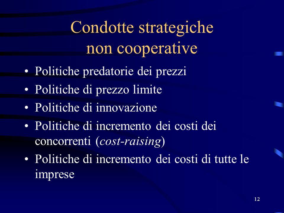 Condotte strategiche non cooperative