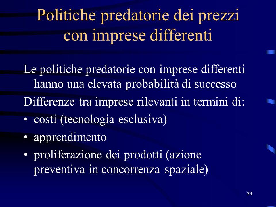 Politiche predatorie dei prezzi con imprese differenti
