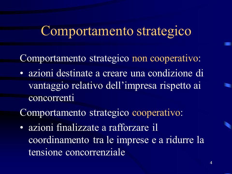 Comportamento strategico