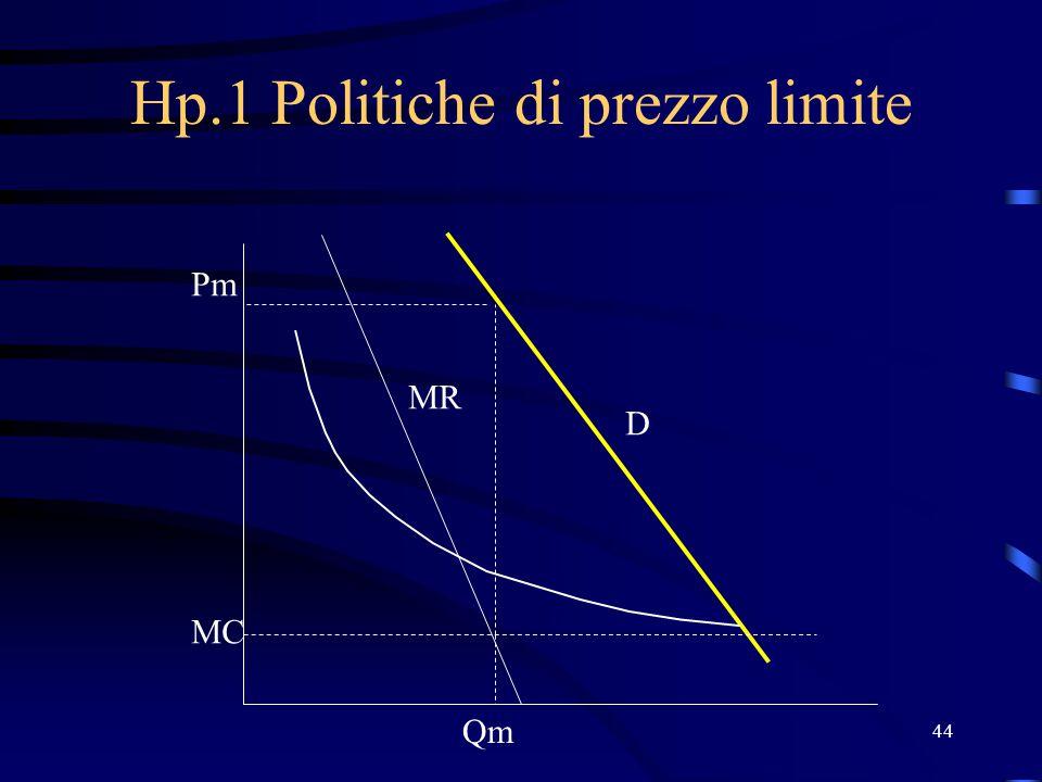 Hp.1 Politiche di prezzo limite