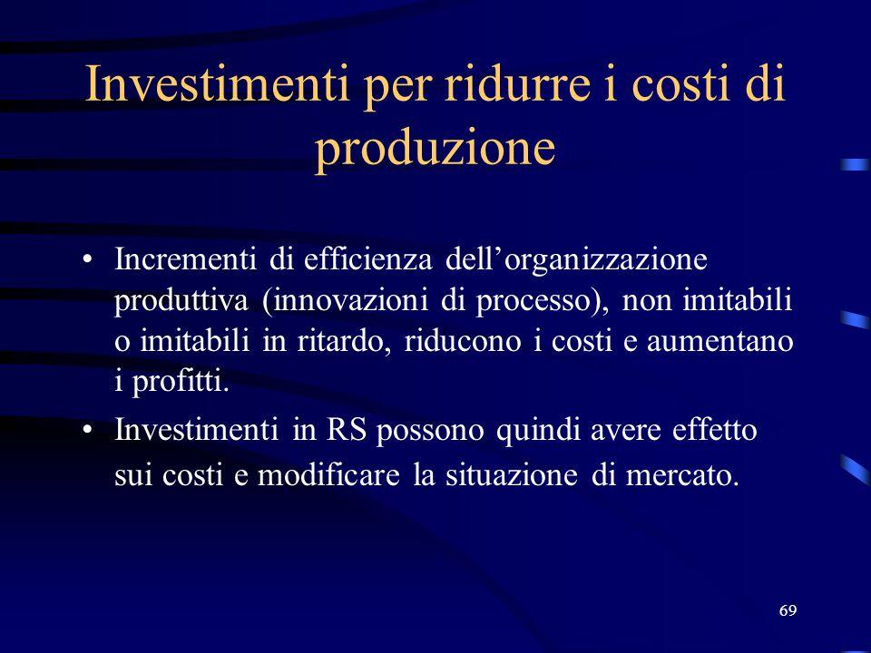 Investimenti per ridurre i costi di produzione
