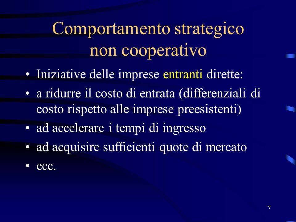 Comportamento strategico non cooperativo