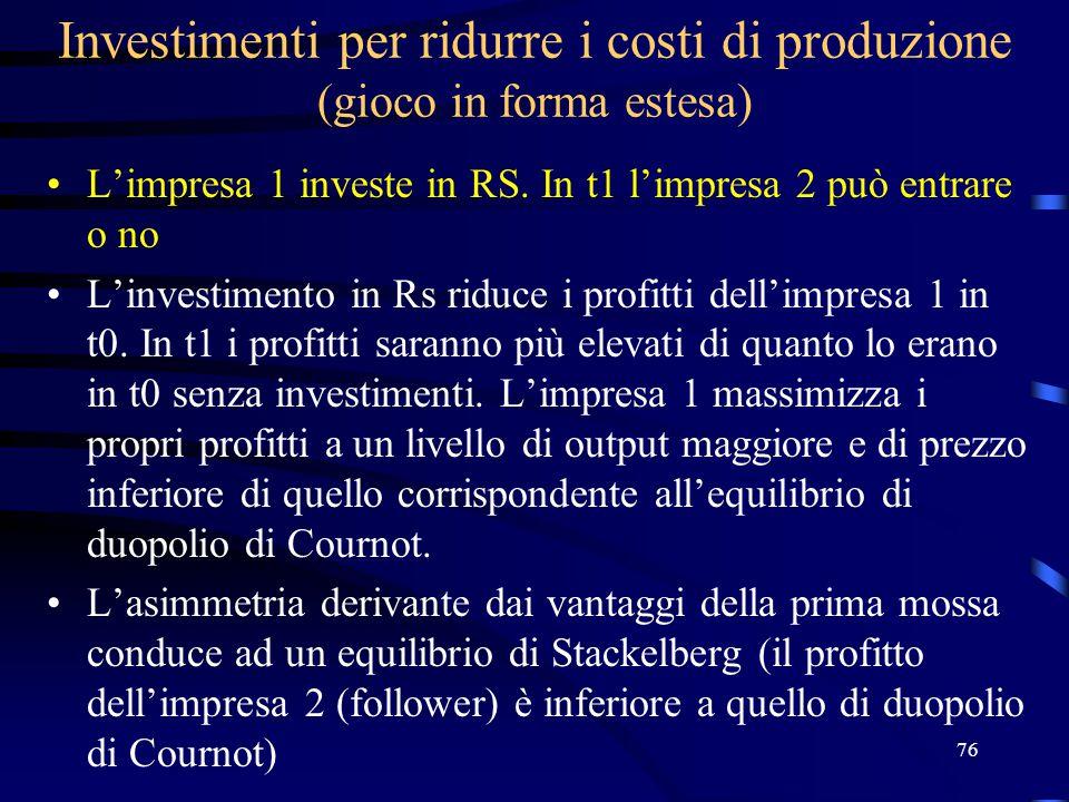 Investimenti per ridurre i costi di produzione (gioco in forma estesa)
