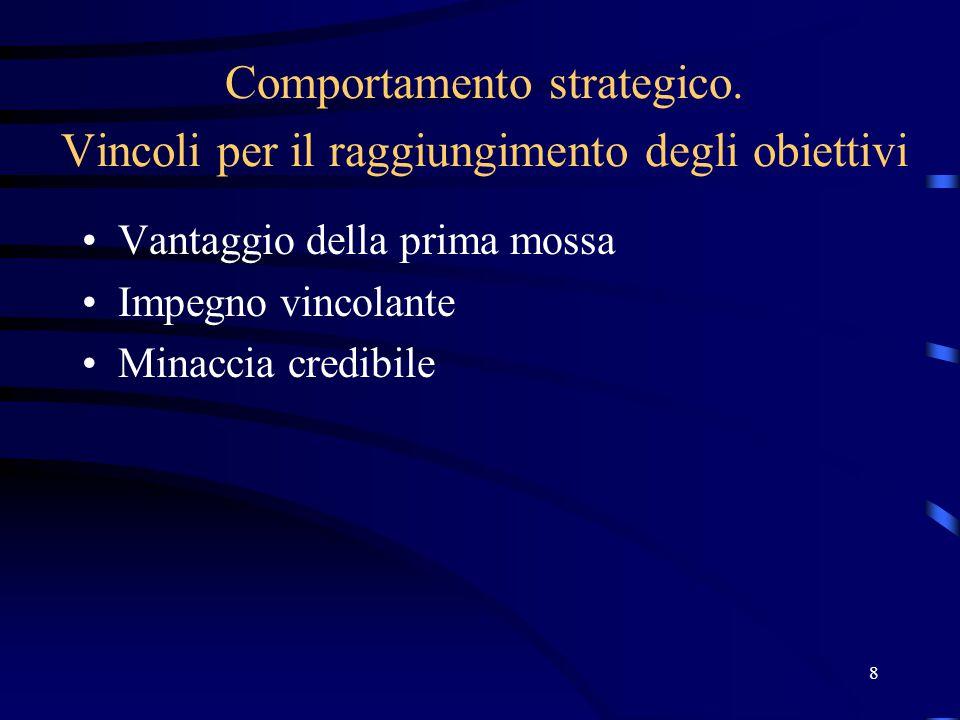 Comportamento strategico. Vincoli per il raggiungimento degli obiettivi