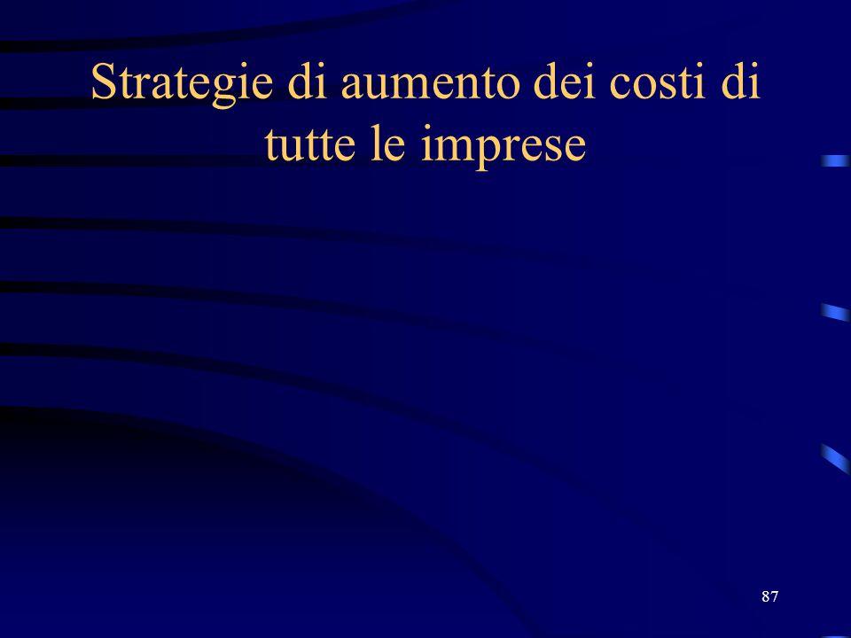 Strategie di aumento dei costi di tutte le imprese