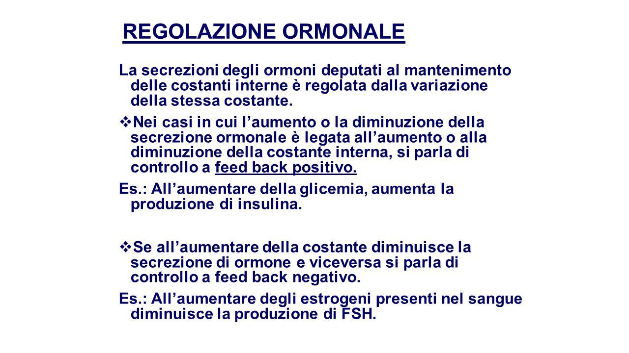 REGOLAZIONE ORMONALE La secrezioni degli ormoni deputati al mantenimento delle costanti interne è regolata dalla variazione della stessa costante.