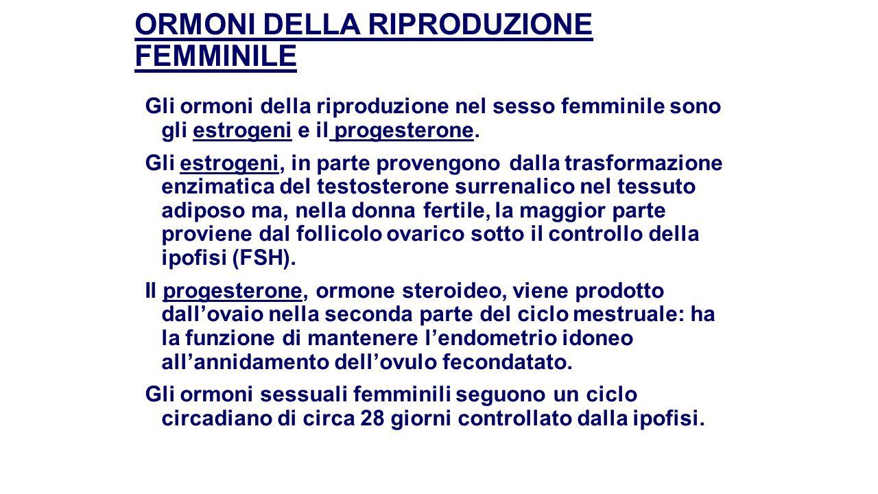 ORMONI DELLA RIPRODUZIONE FEMMINILE