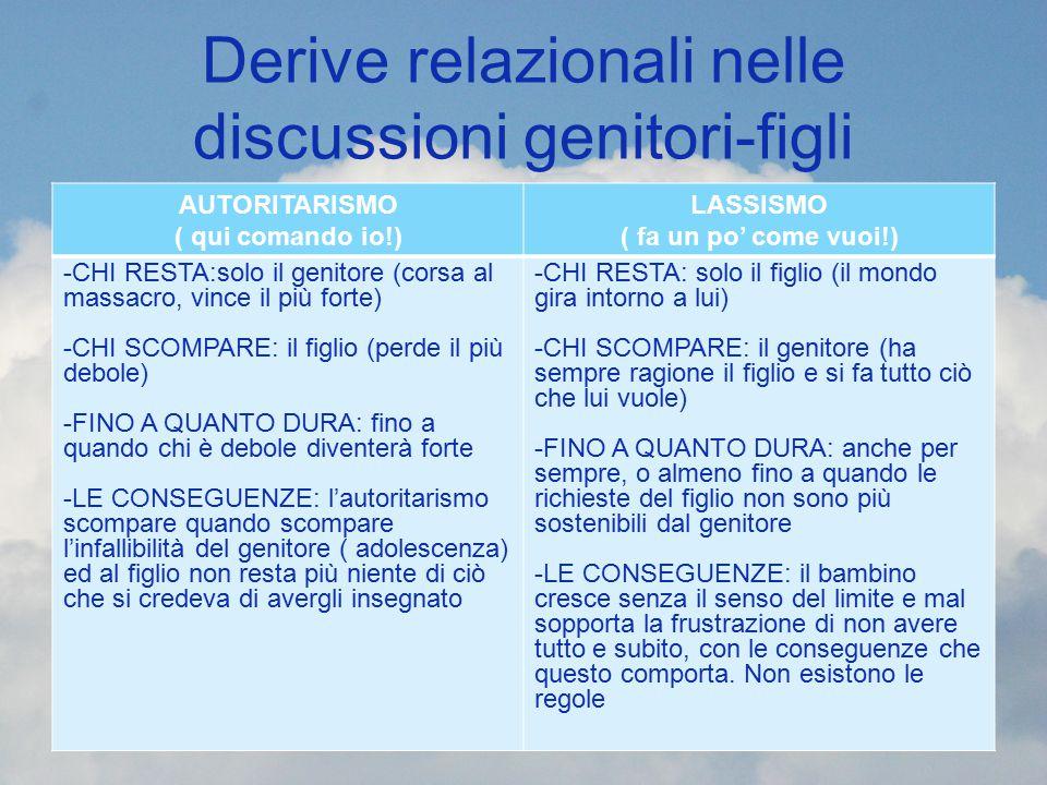 Derive relazionali nelle discussioni genitori-figli