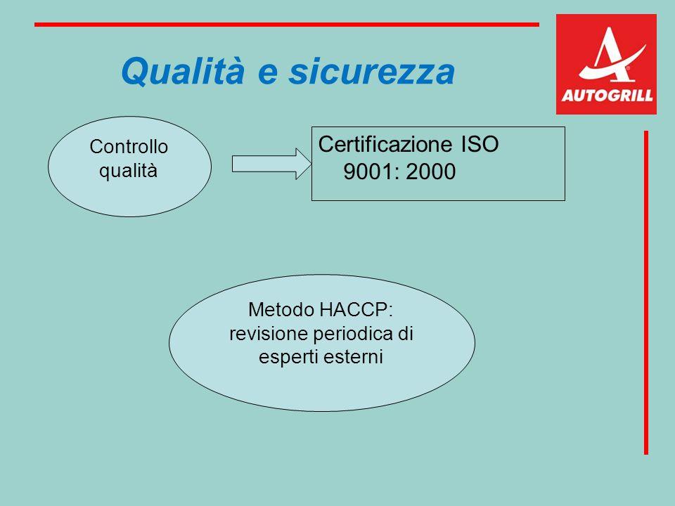 Metodo HACCP: revisione periodica di esperti esterni