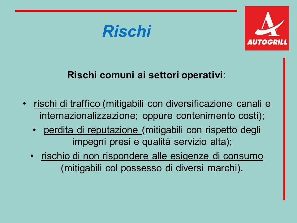 Rischi comuni ai settori operativi: