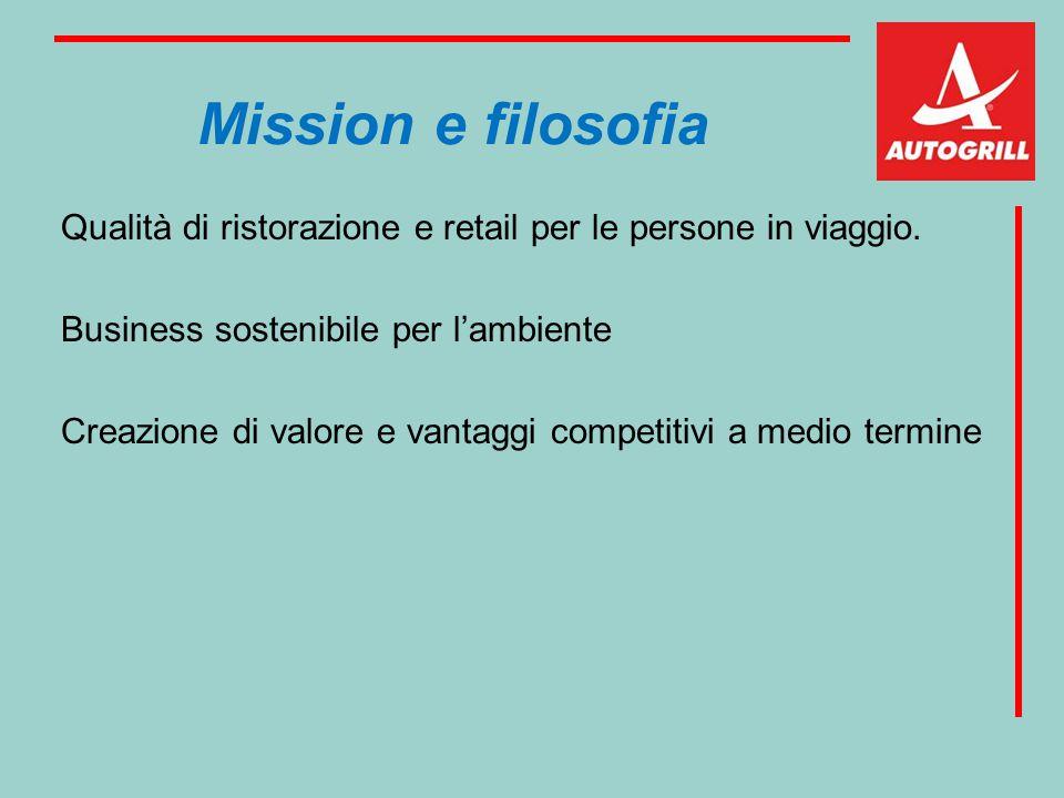 Mission e filosofia