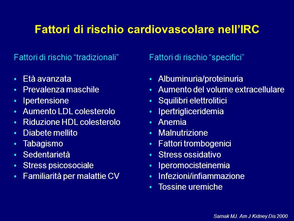 Fattori di rischio cardiovascolare nell'IRC