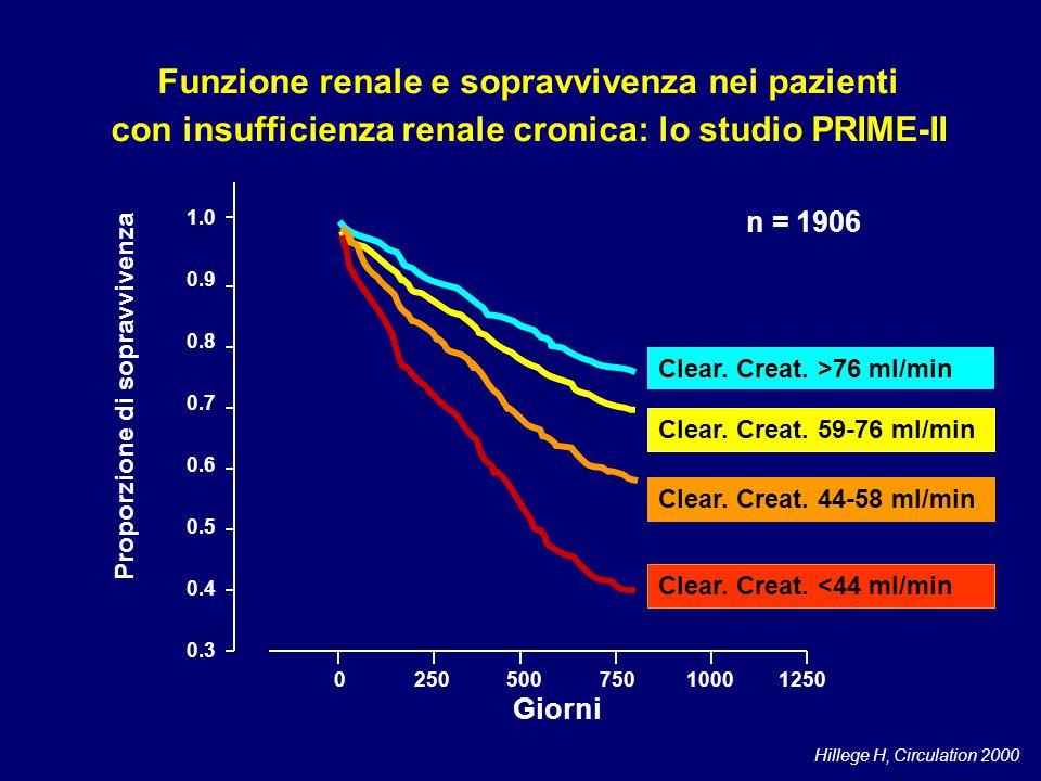 Funzione renale e sopravvivenza nei pazienti