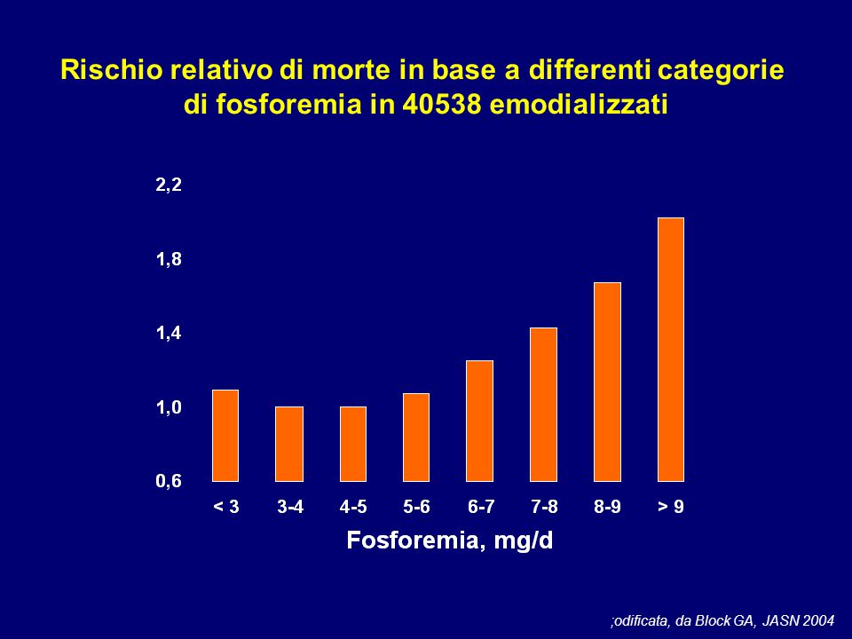 Rischio relativo di morte in base a differenti categorie