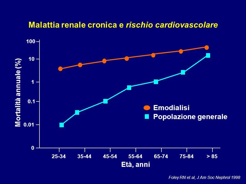 Malattia renale cronica e rischio cardiovascolare