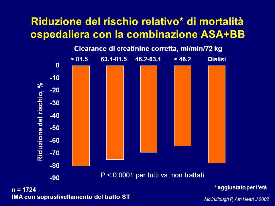 Riduzione del rischio relativo* di mortalità