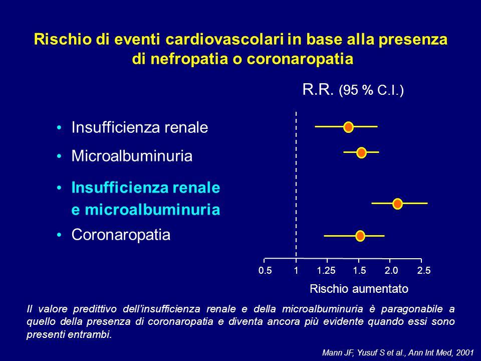 Rischio di eventi cardiovascolari in base alla presenza