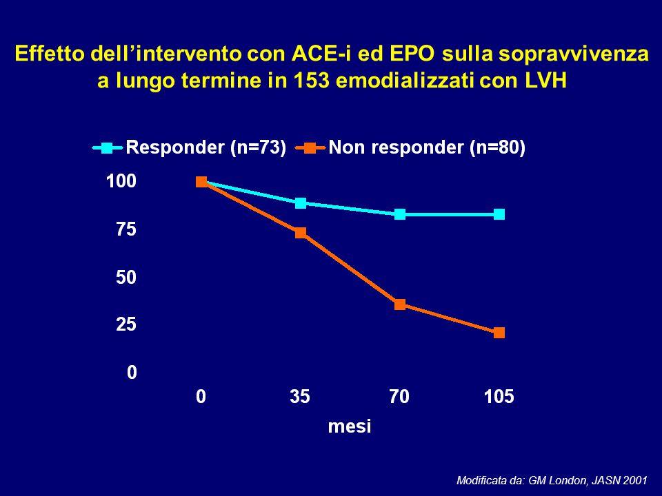 Effetto dell'intervento con ACE-i ed EPO sulla sopravvivenza