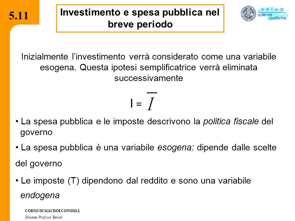 Investimento e spesa pubblica nel breve periodo