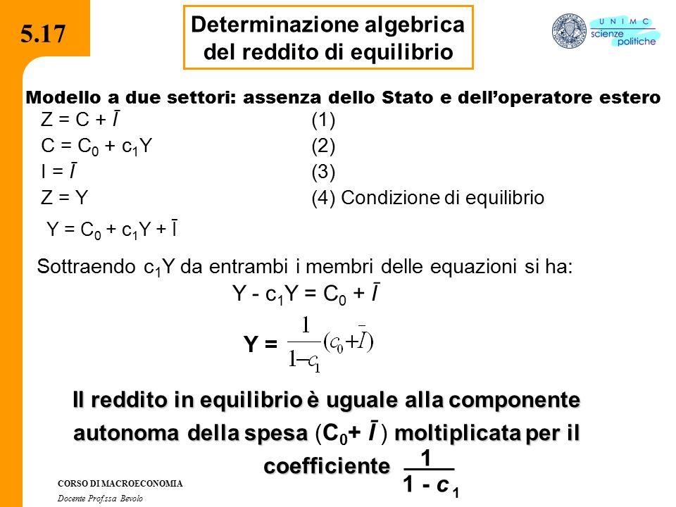 5.17 1 1 - c Determinazione algebrica del reddito di equilibrio Y =
