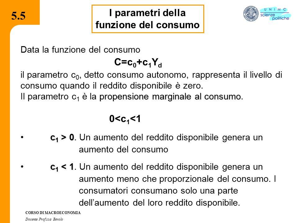 5.5 I parametri della funzione del consumo