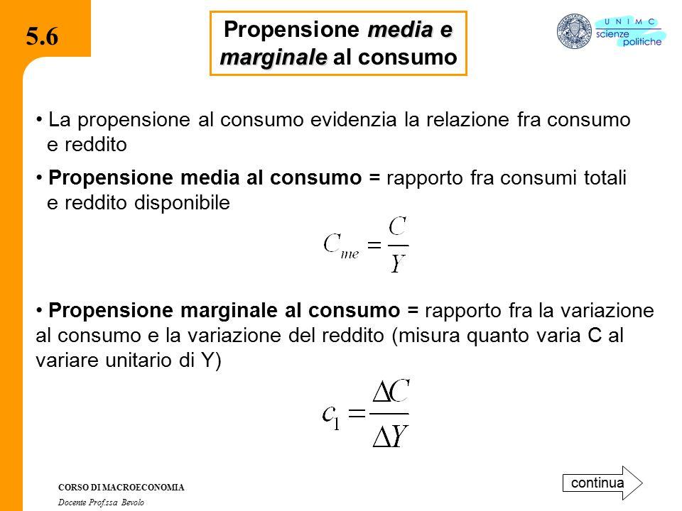 5.6 Propensione media e marginale al consumo