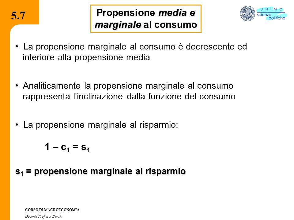 5.7 Propensione media e marginale al consumo 1 – c1 = s1