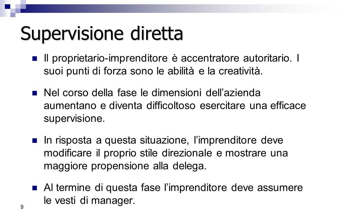 Supervisione diretta Il proprietario-imprenditore è accentratore autoritario. I suoi punti di forza sono le abilità e la creatività.