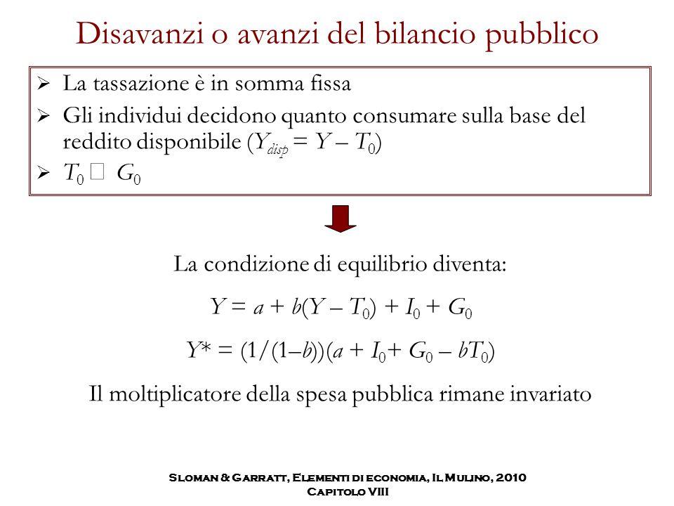 Sloman & Garratt, Elementi di economia, Il Mulino, 2010 Capitolo VIII