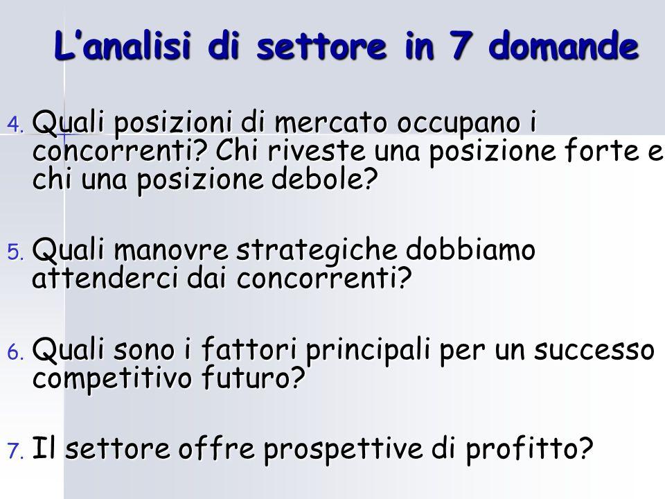 L'analisi di settore in 7 domande