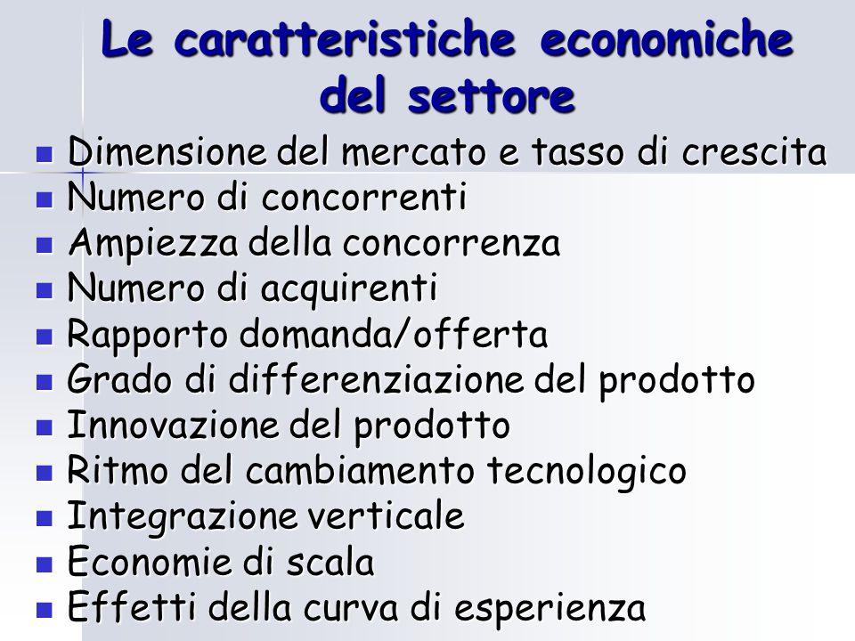 Le caratteristiche economiche