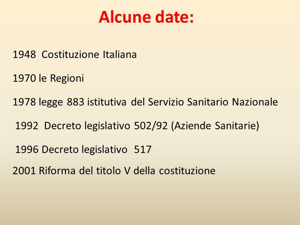 Alcune date: 1948 Costituzione Italiana 1970 le Regioni