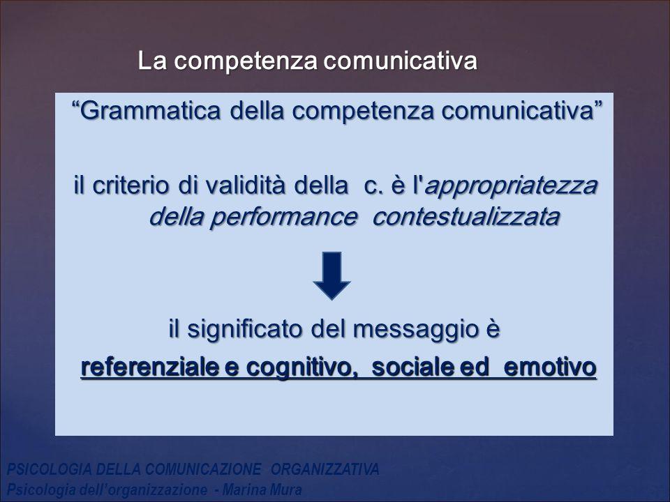 La competenza comunicativa