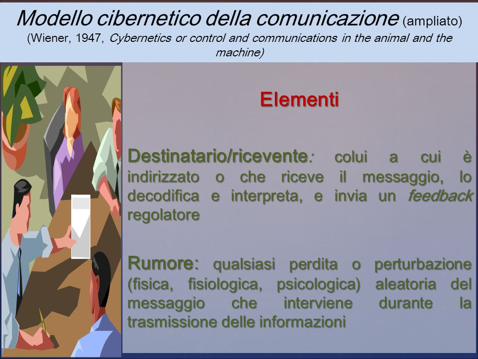 Modello cibernetico della comunicazione (ampliato) (Wiener, 1947, Cybernetics or control and communications in the animal and the machine)