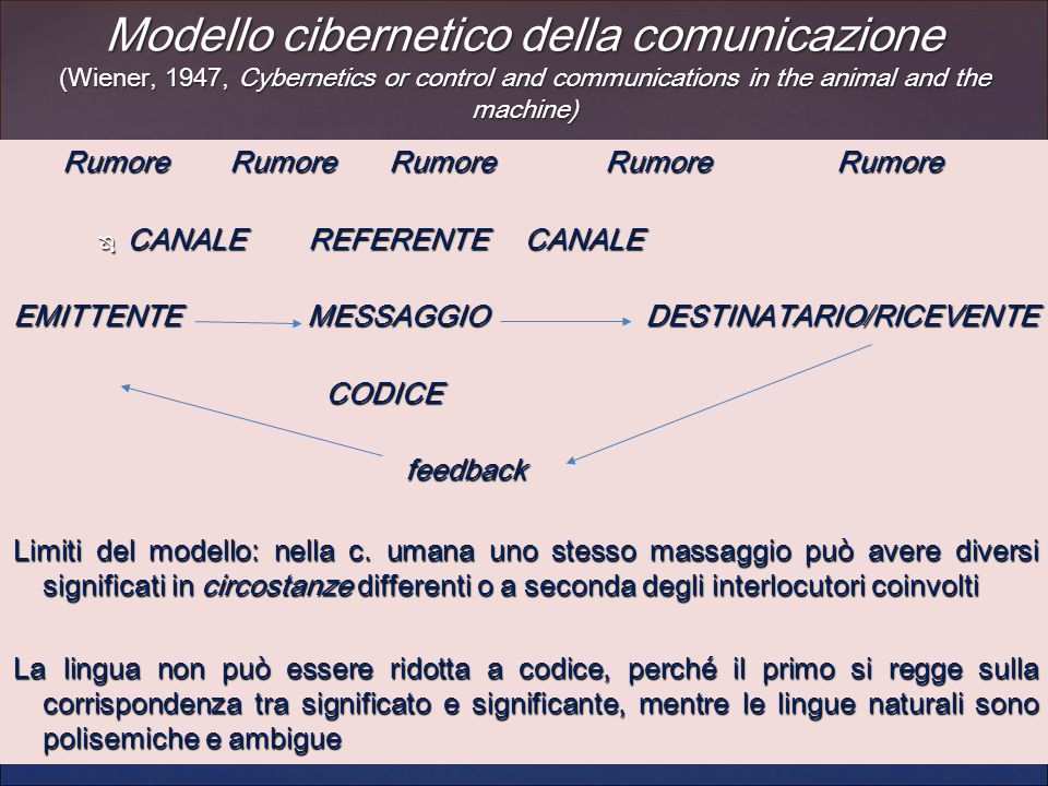 Modello cibernetico della comunicazione (Wiener, 1947, Cybernetics or control and communications in the animal and the machine)