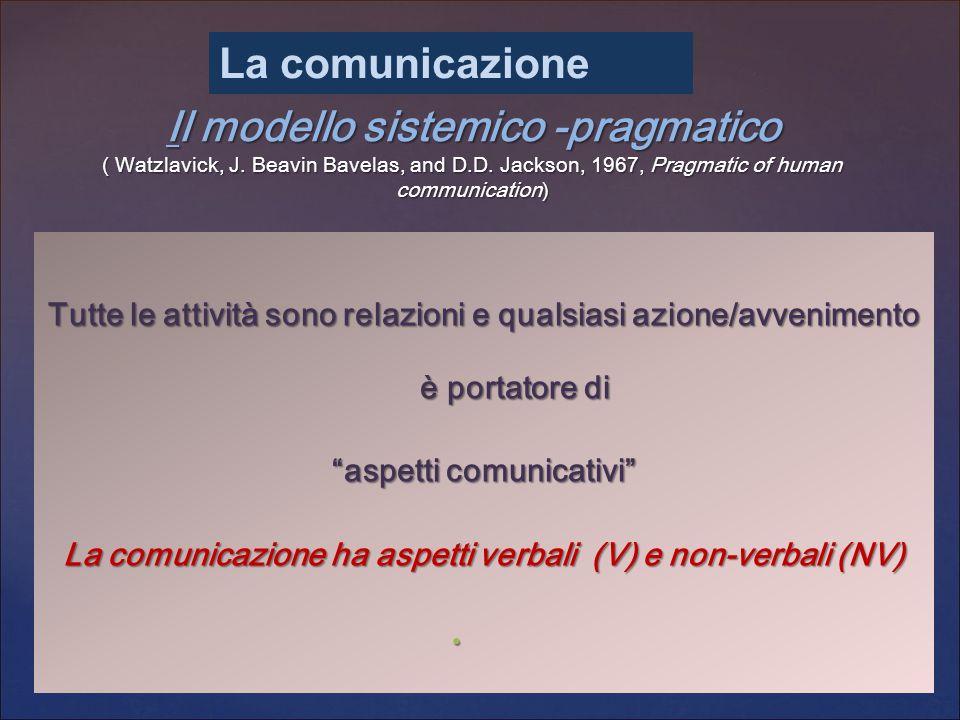 La comunicazione Il modello sistemico -pragmatico ( Watzlavick, J. Beavin Bavelas, and D.D. Jackson, 1967, Pragmatic of human communication)