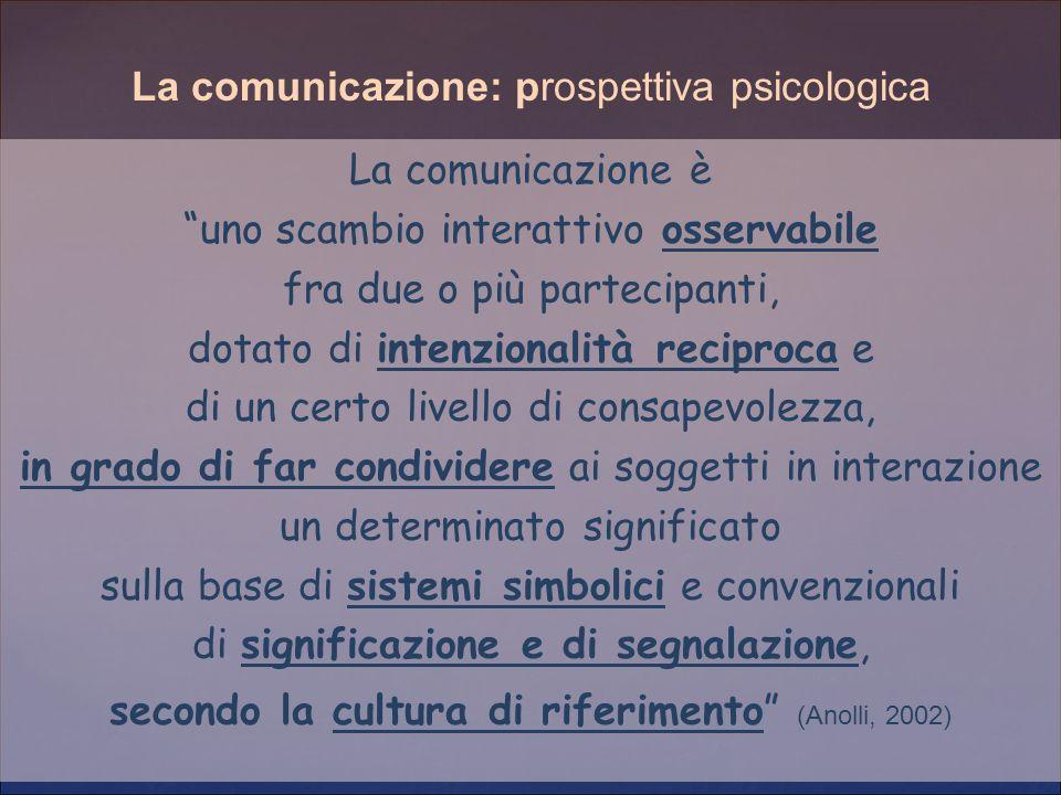 La comunicazione: prospettiva psicologica