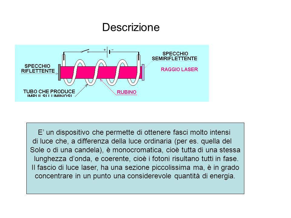 Descrizione E' un dispositivo che permette di ottenere fasci molto intensi. di luce che, a differenza della luce ordinaria (per es. quella del.