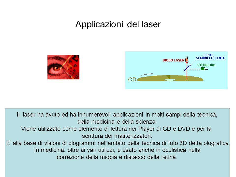 Applicazioni del laser
