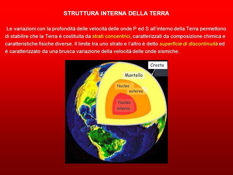 STRUTTURA INTERNA DELLA TERRA