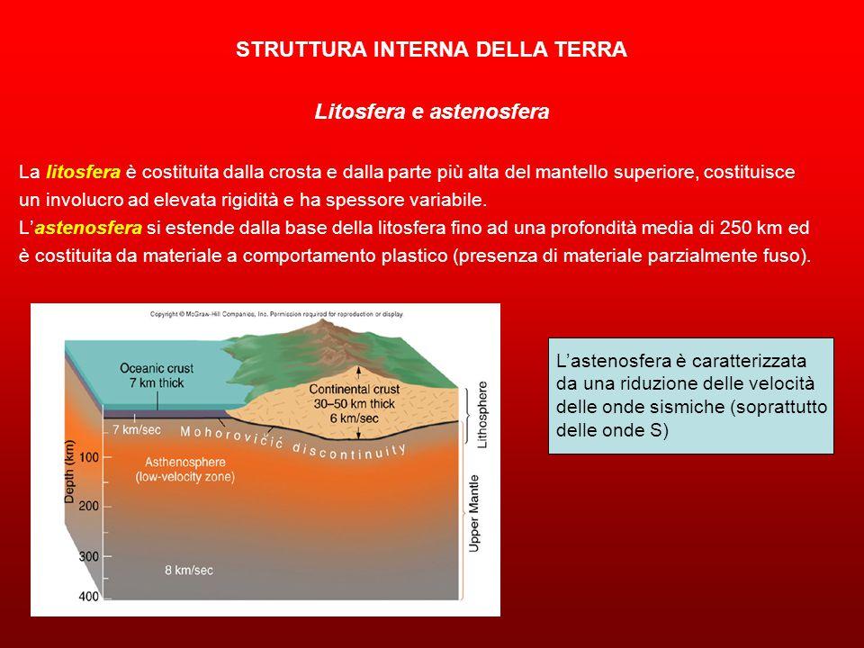 STRUTTURA INTERNA DELLA TERRA Litosfera e astenosfera