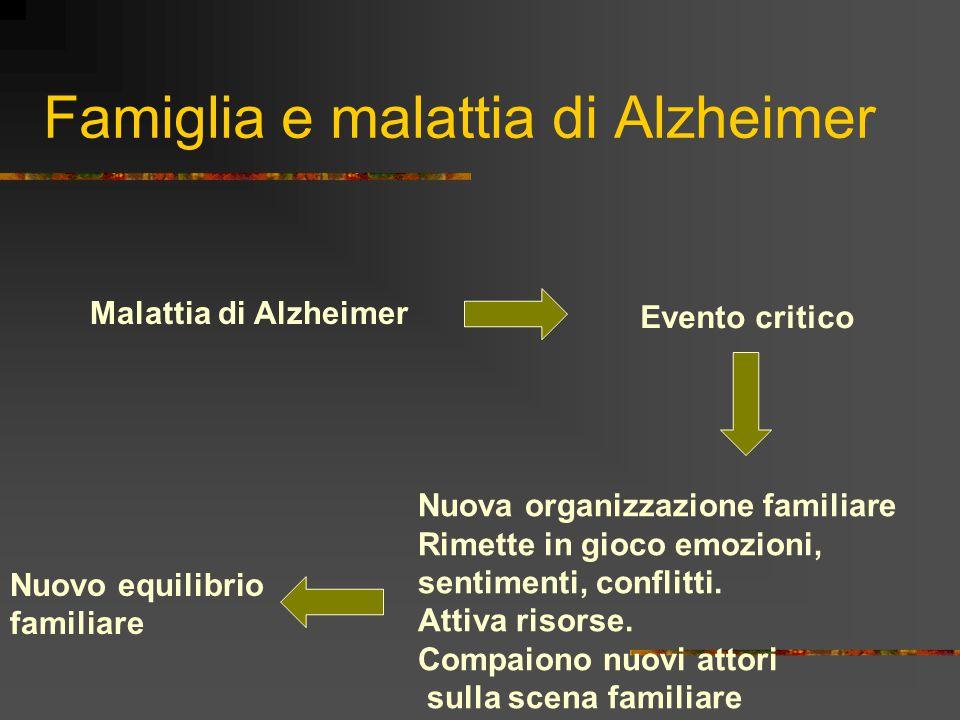 Famiglia e malattia di Alzheimer