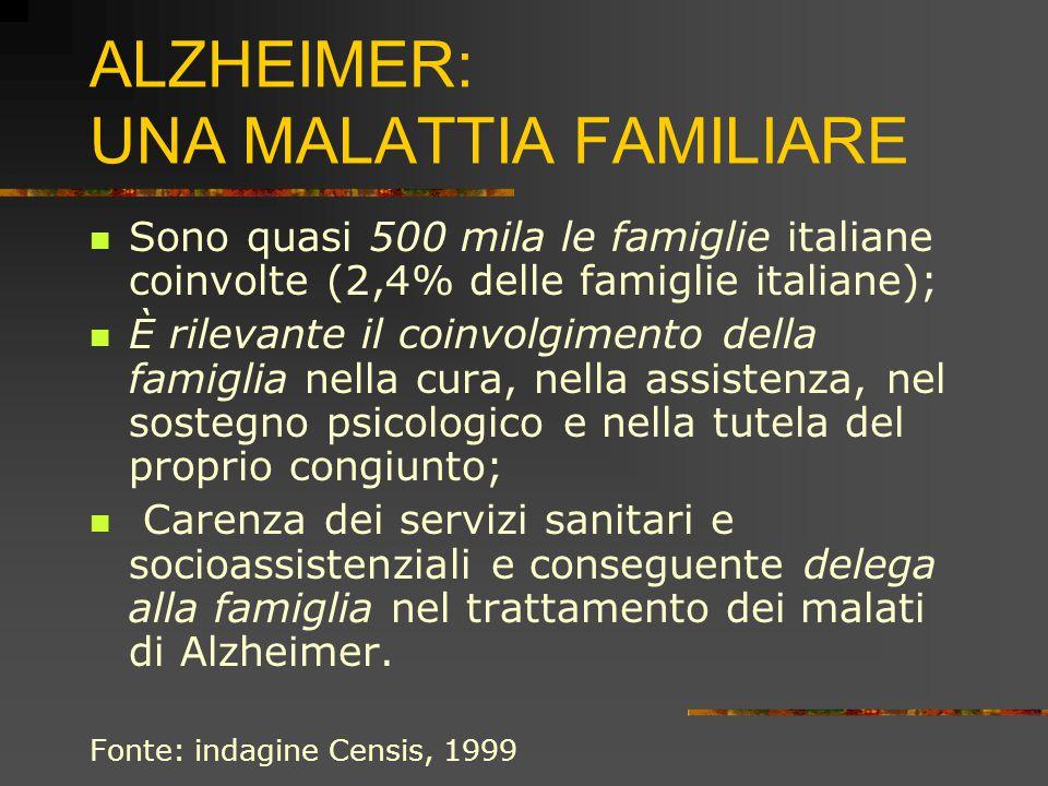 ALZHEIMER: UNA MALATTIA FAMILIARE