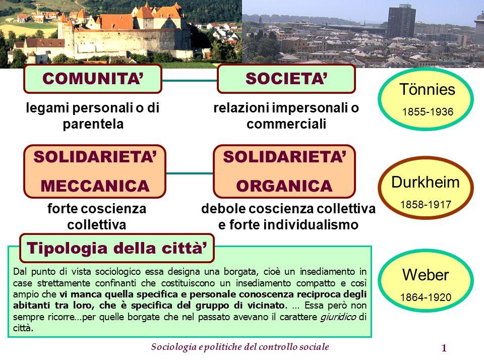 Tipologia della città'