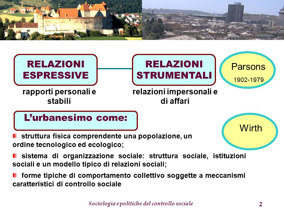 RELAZIONI ESPRESSIVE RELAZIONI STRUMENTALI Parsons L'urbanesimo come: