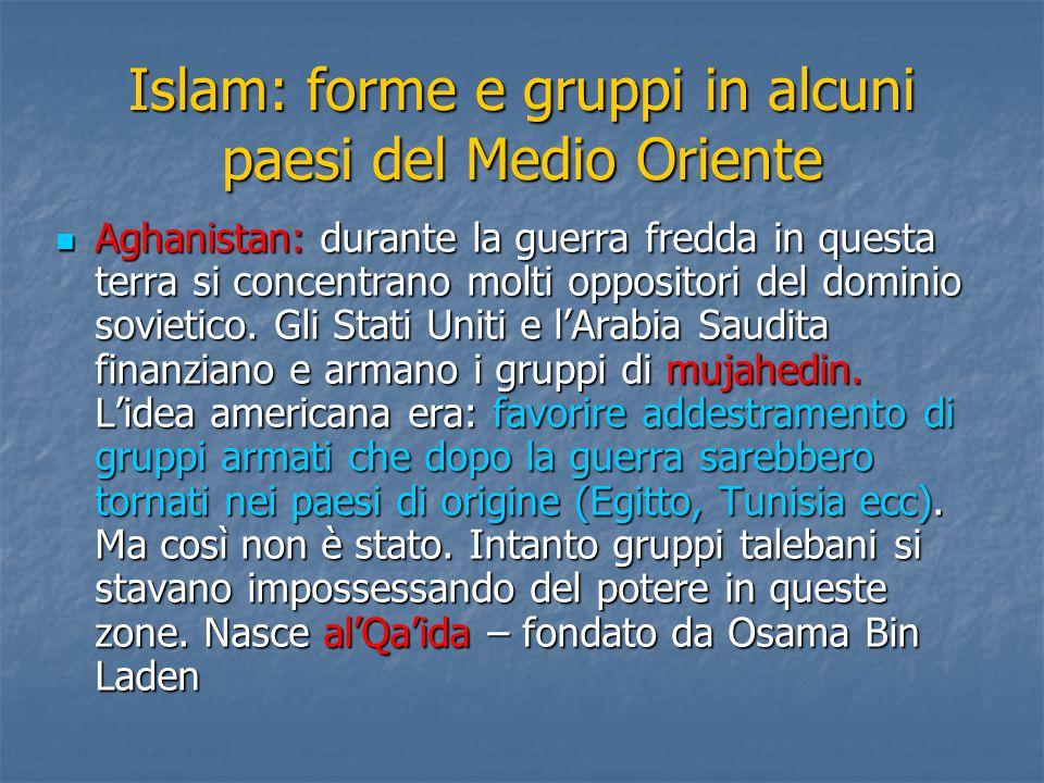 Islam: forme e gruppi in alcuni paesi del Medio Oriente